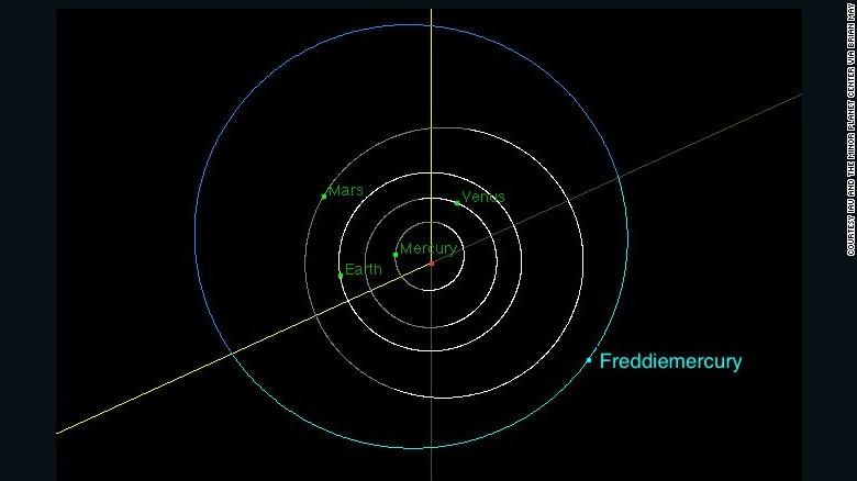 160905131643-freddie-mercury-asteroid-1-exlarge-169