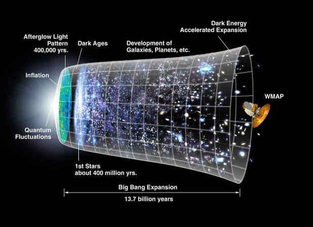 090113-big-bang-inflation-02