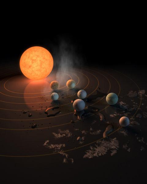 A estrela TRAPPIST-1, uma anã ultrafria, tem sete planetas do tamanho da Terra orbitando-a. Esta concepção artística apareceu na capa da revista Nature em 23 de fevereiro de 2017 anunciando os novos resultados sobre o sistema. Crédito: NASA / JPL-Caltech