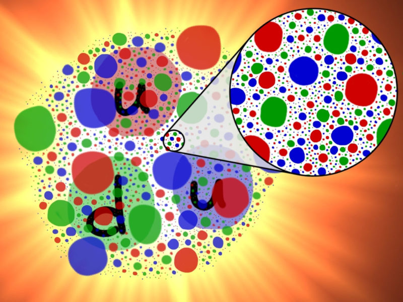 Créditos: http://www.fnal.gov/