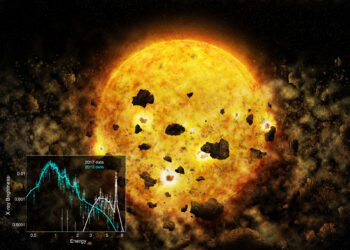 Esta ilustração artística retrata a destruição de um planetesimal ou protoplaneta, a qual os cientistas podem ter testemunhado pela primeira vez usando dados do Observatório de Raios-X Chandra da NASA, conforme descrito em um recente comunicado de imprensa. Se esta descoberta for confirmada, ela fornecerá informações sobre os processos que afetam a sobrevivência de planetas em formação. Créditos: NASA/CXC/M. Weiss (ilustração artística); NASA/CXC/MIT/H. M.Günther (espectro de raios-X)