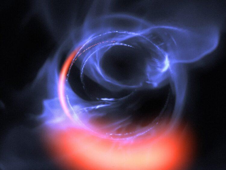 Visualização de uma simulação que usa dados de movimentos orbitais de gás girando em torno de 30% da velocidade da luz em uma órbita circular ao redor