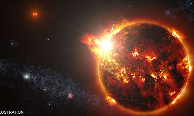 https://socientifica.com.br/wp-content/uploads/2019/06/estrela-gigante.jpg