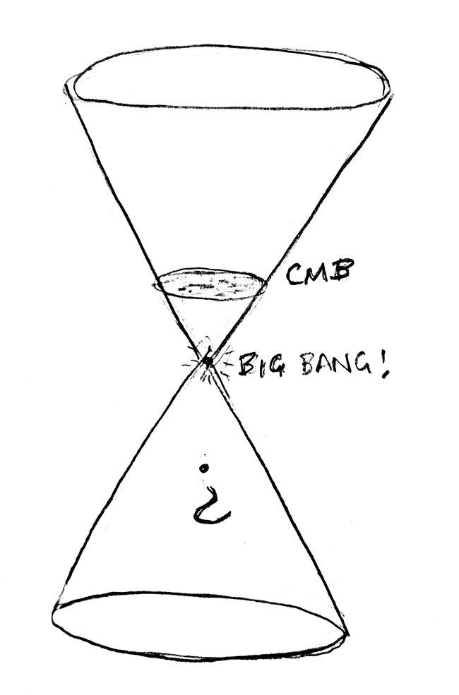 Se universo espelho existir, poderá responder questões da cosmologia