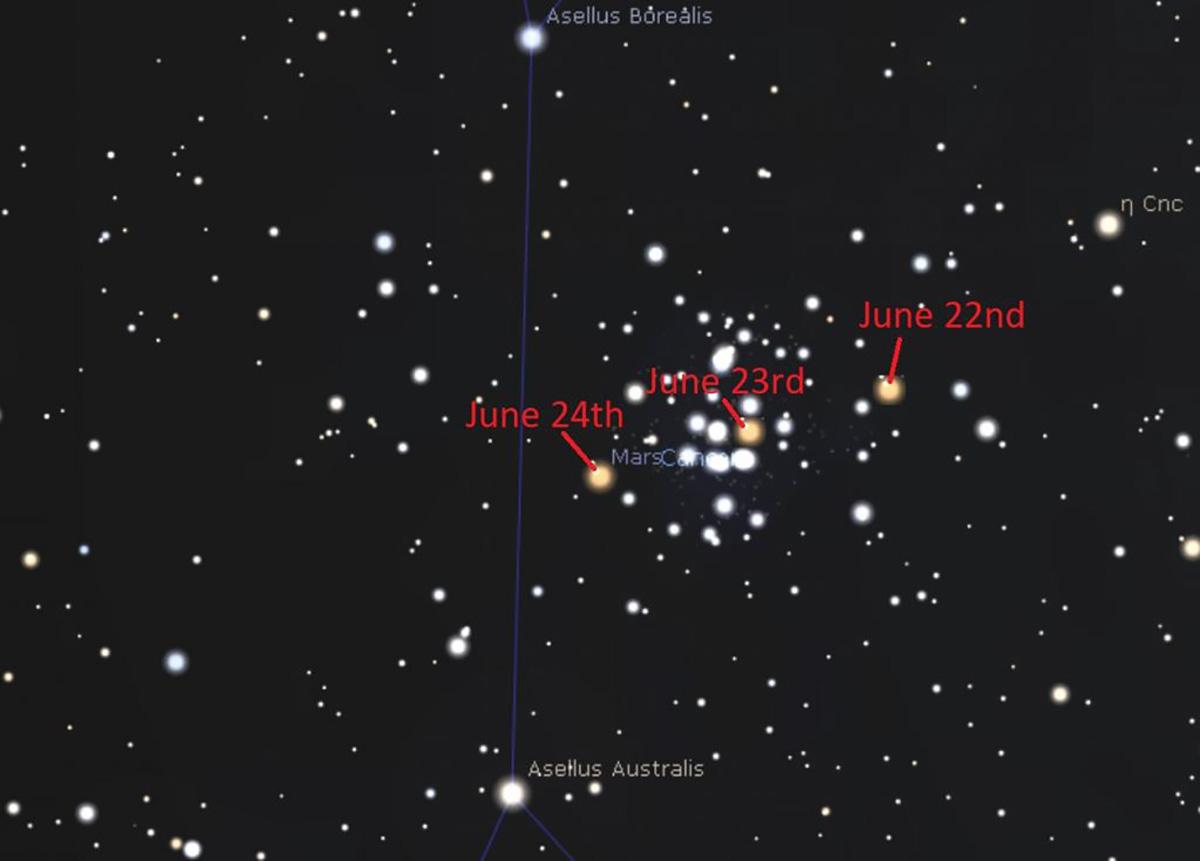 Calendário de eventos de astronomia em 2021