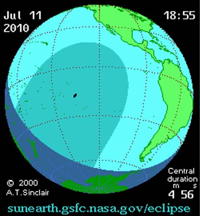 Eclipse solar de 2021, astronomia em 2021
