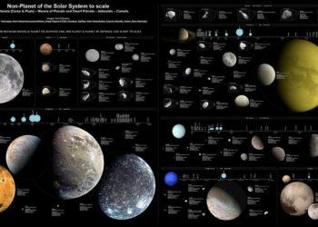 O sistema solar vai muito além dos planetas. (Antonio Ciccolella / Wikimedia Commons)