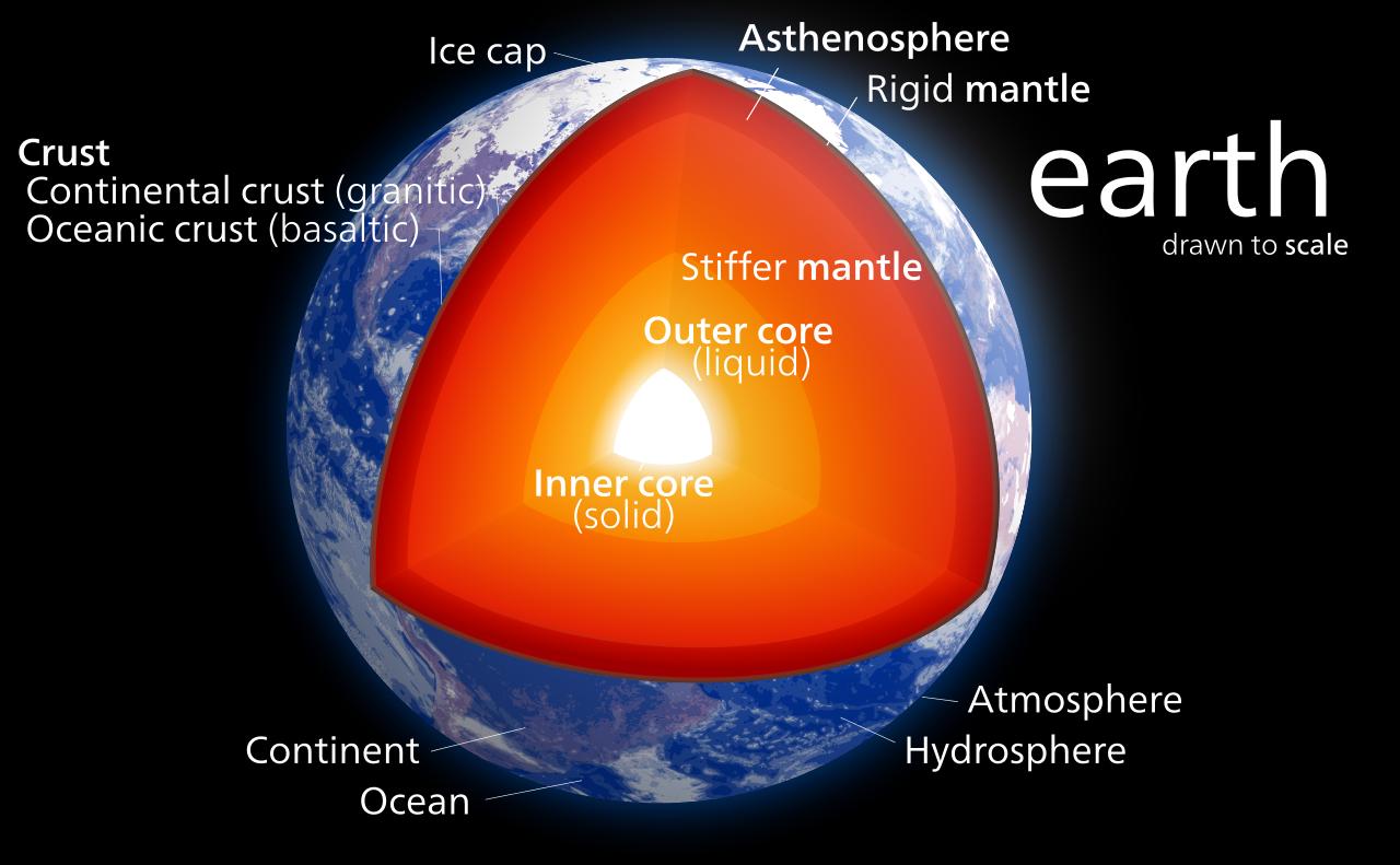 possível quinta camada no núcleo da Terra