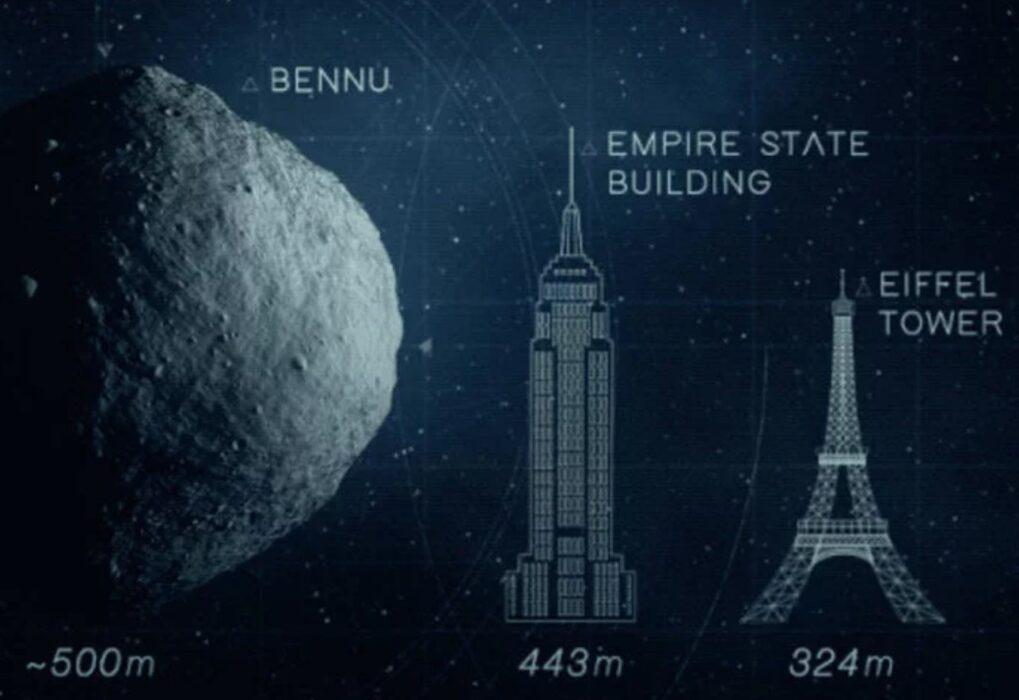 comparação do tamanho do asteroide Bennu